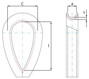DIN13411-1 Thimbles Diagram