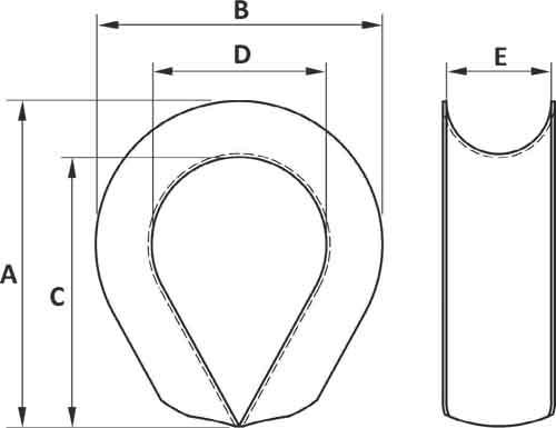 K3 Thimbles Diagram