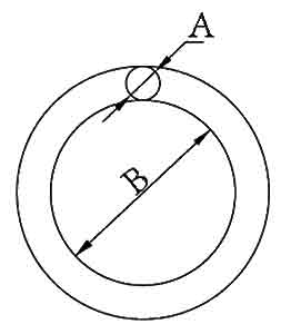 Grade 8 Forged Round Ring Diagram