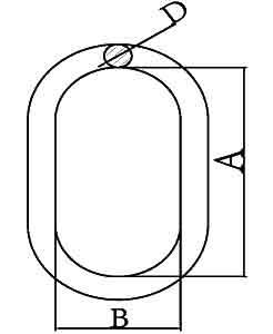 Grade 8 Master Link Diagram
