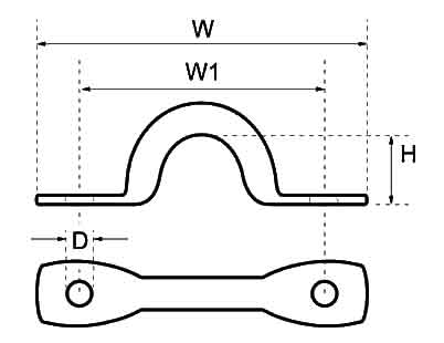 Lacing Eye Diagram