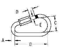 Pear Quick Link Diagram