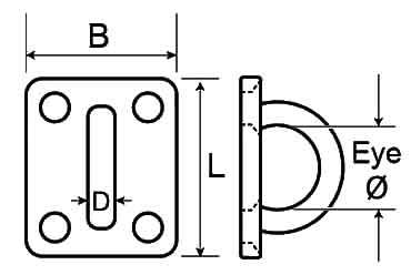 Square Pad Eye Diagram