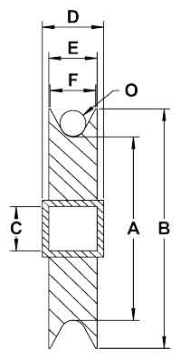 Stainless Steel Wire Rope Sheaves Diagram