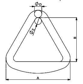 Webbing Delta Ring Diagram