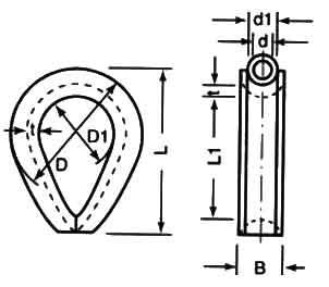 JIS Type A Thimble Diagram