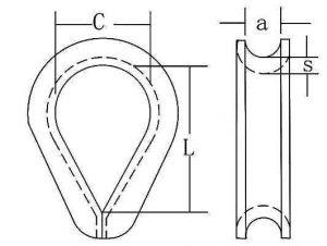 DIN6899A Thimbles Diagram