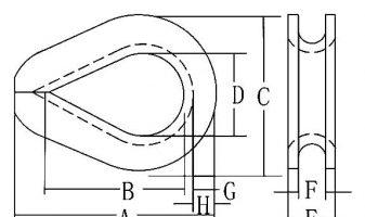 G414 Thimbles Diagram